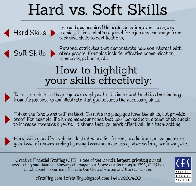 Hard And Soft Skills For Resume